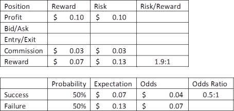 Reward Risk 1