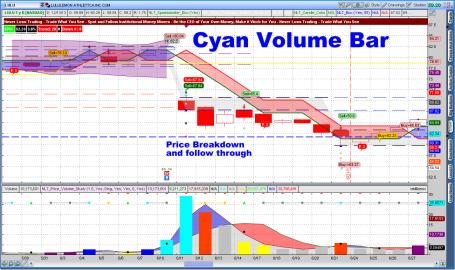 NeverLossTrading Cyan Volume and Breakdown