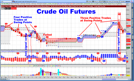 IncomeGenerator Crude Oil Example