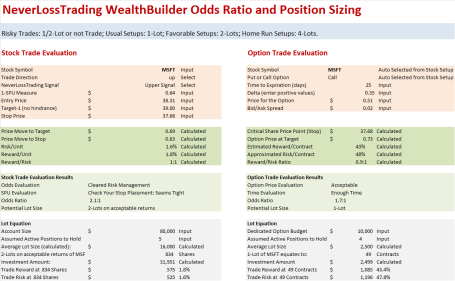 Odds and Position Sizing