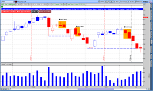AAPL Trade Colors Example