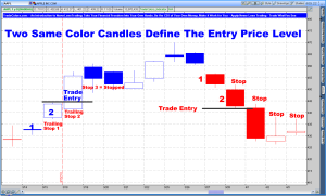 Same Color Candle Sequence Trailing Stop