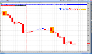 TradeColors.com Euro