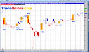 TradeColors.com TSLA