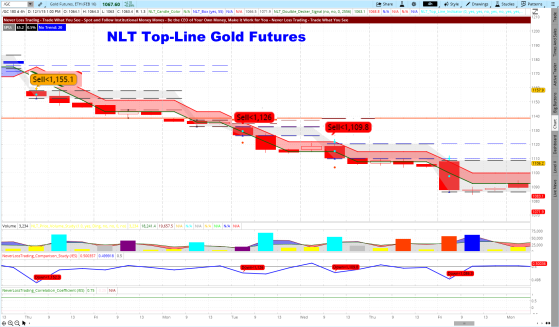 Top-Line Gold 2015