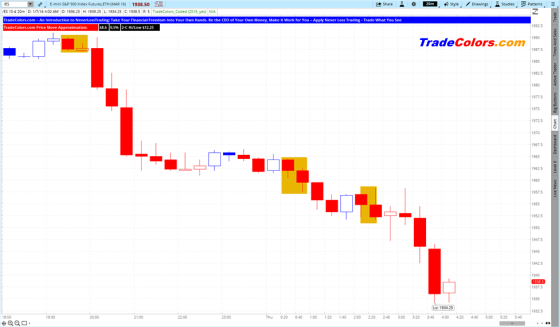 TradeColors January 7, 2015