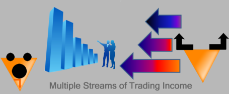 Multiple Streams of Trading Income