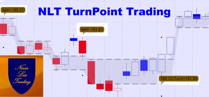 NLT TurnPoint Trading Logo