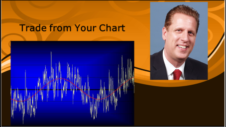 Trade from Your Chart Intro