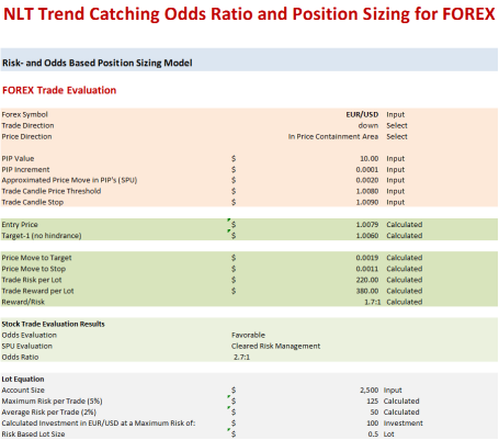 Trend Catchin Position Sizing Model
